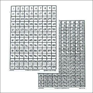 Picture of Number Chart: 1 - 120 and 1 - 200 (A4 size)